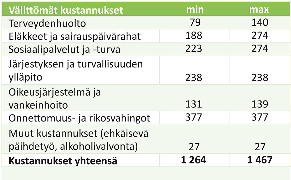 alkoholin käyttö suomessa tilastot